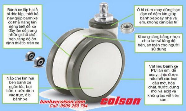 Quy cách bánh xe đôi cọc vít Colson banhxecolson.com