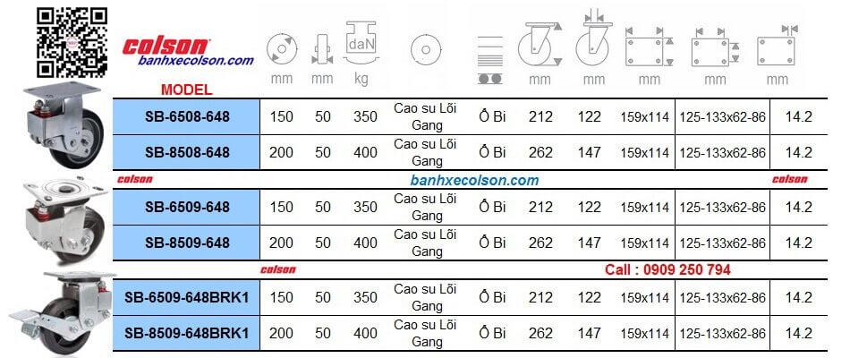 Kích thước bánh xe kéo hàng có lò xo giảm sốc | bánh xe cao su Colson USA banhxecolson.com