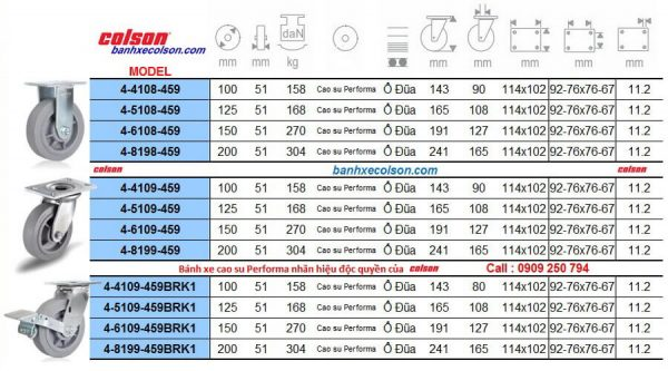 Thông số kích thước bánh xe đẩy cao su Performa nhãn hàng độc quyền của Colson Mỹ