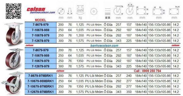 Thông số kích thước bánh xe đẩy chịu lực 1,035 - 1,575kg PU-AL càng thép dày 9.5mm banhxecolson